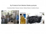 (1) By-Products From Medical Waste Pyrolysis