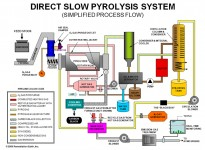(1)  Simplified Process Flow Diagram