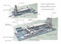 (2)  3-D Model Of Simplified Pyrolysis System